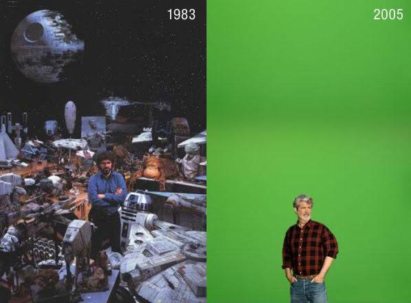 George Lucas e a tela verde